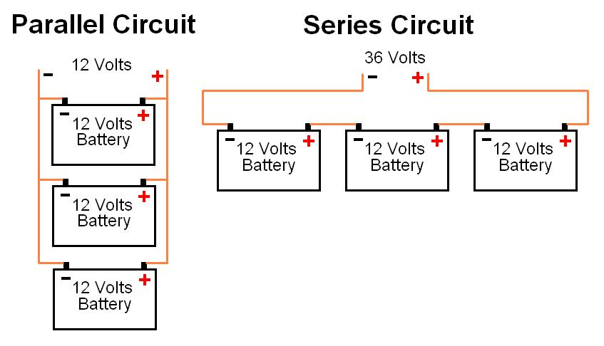 wiring 12 volt batteries in series with 70738 Brownout Solution on 3 Bank 12 Volt Trolling Motor Battery Charger Diagram likewise How To Make Battery Banks Battery Packs Faqs as well How To Charge Marine And Rv Batteries In Parallel together with Grounding In A Dc Circuit On A Vehicle together with Watch.